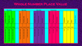 Place Value Chart to Trillions