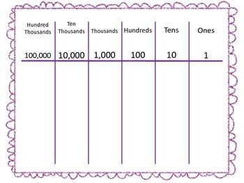 Place Value Chart {to the Hundred Thousands}