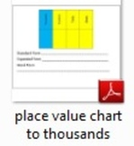 Place Value Chart to the Thousands Place