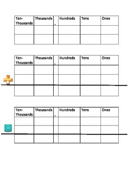 Place Value Chart with +/-