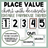 Place Value Chart with Decimals | Board Topper | Posters |