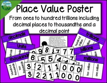 Place Value Chart with Decimals Places