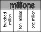 Place Value Chart with Decimals Places- Gray Only Background