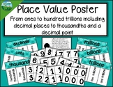 Place Value Chart with Decimals Places- teal Background