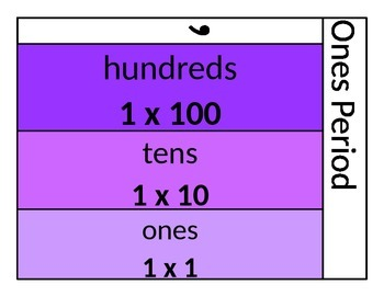 Place Value Chart POSTER with Expanded Notation