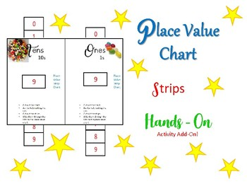 Place Value Chart with Strips Hands On Activity