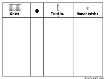 Place Value Chart with Visuals