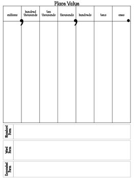 Place Value Charts 4.NBT