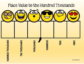 Place Value Charts & Practice Pages - Emoji Style!