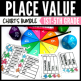 Place Value Charts & Spinner