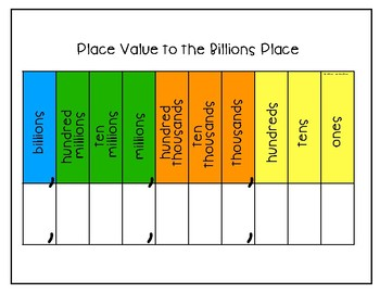 Place Value Charts (Work and Wall Sizes)