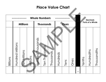 Place Value Charts and Quizzes - Thousandths to Billions