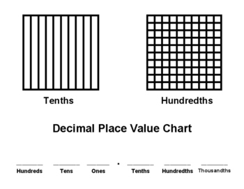 Place Value Charts and Visual Models