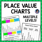 Billions to Decimals Place Value Charts {Printable} with Bulletin Board Kit