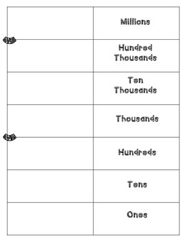 Place Value Charts {freebie}