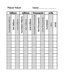 Place Value Charts including Decimals