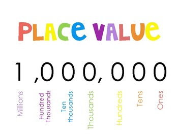 Place Value Cheat Sheet