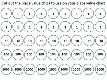 Place Value Chips and Charts