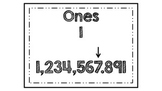 Place Value Classroom Signs