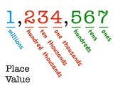 Place Value Color-Coded Chart