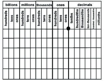Place Value Color and B&W charts - Billions to Millionths