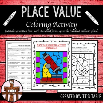 Place Value Coloring Activity (Matching Written Form to Standard Form)