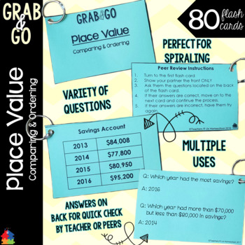 Place Value: Comparing & Ordering Grab & Go Flashcards