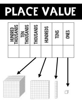 Place Value, Comparing & Ordering Numbers Interactive Notebook Pages VA SOL 3.1