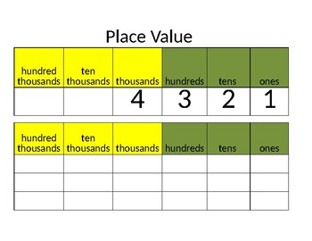 Place Value Comparison Chart