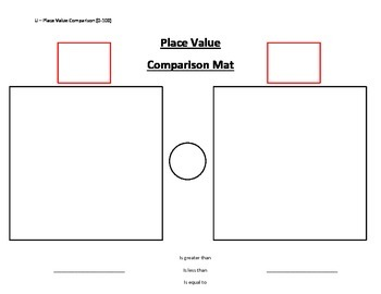 Place Value Comparison Mat
