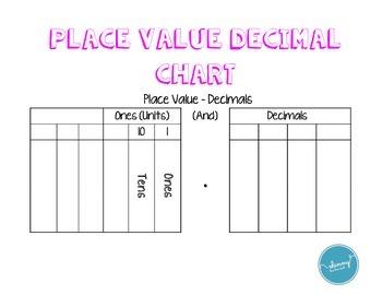Place Value Decimal Chart (conceptual understanding)