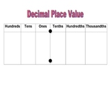 Place Value: Decimal Place Value Chart