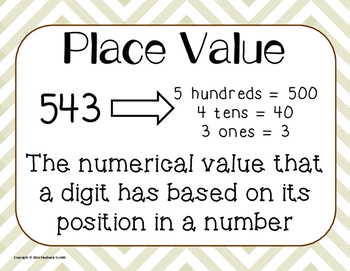 Place Value Decimal Vocabulary Posters Word Wall Engage NY Grade 5 Module 1