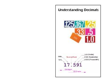 Place Value Decimals