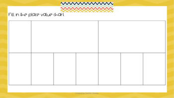 Place Value Digital Resource