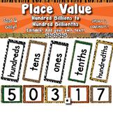 Place Value Display  APT-001