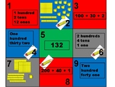 Place Value Equivalence Pattern