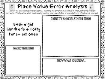 Place Value Error Analysis