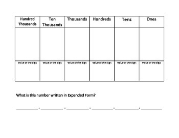 Place Value/ Expanded Form Mat