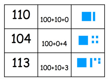 Place Value Expanded Form to 120