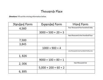 place value expanded notation word form standard form tpt. Black Bedroom Furniture Sets. Home Design Ideas