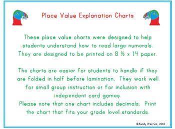 Place Value Explanation Charts