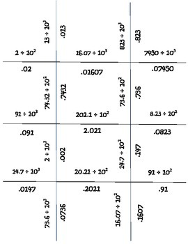 Place Value {Exponent square puzzles}