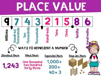 Place Value FREEBIE Anchor Chart in Color and Black & White for Easy Printing