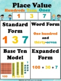 Place Value First Grade Poster