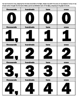 Place Value Flip Book: Thousands to Ones Place Value Flipbook: Place Value