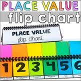 Place Value Flip Chart