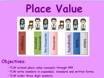 Place Value Flipchart