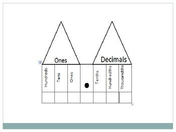 Place Value Foldable