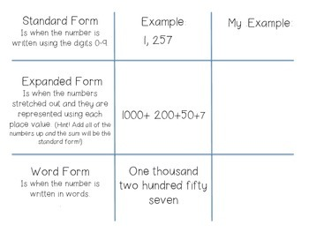 Place Value Foldable Mat, Game, and Worksheet!